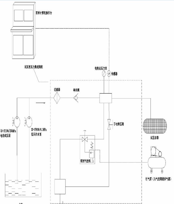 松下变频空调f203116电路图